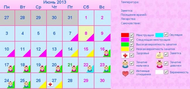 Как рассчитать день овуляции для зачатия мальчика