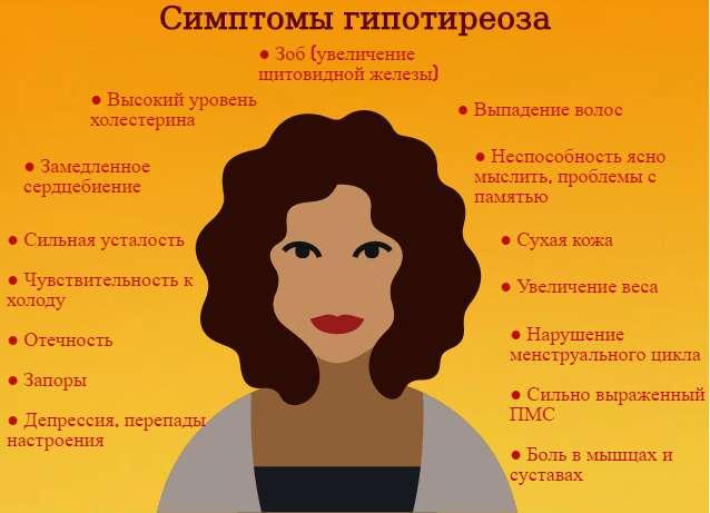 симптомы при гипотиреозе