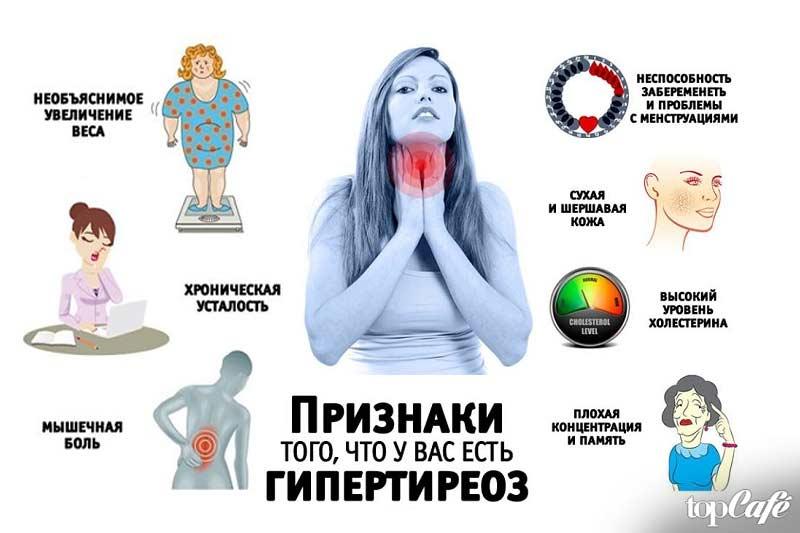 какие симптомы при гипотиреозе